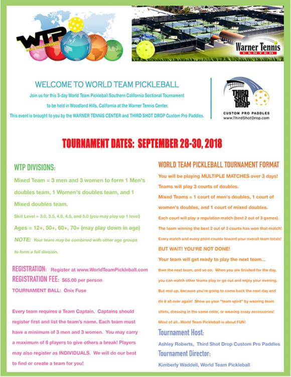 WORLD TEAM PICKLEBALL TOURNAMENT